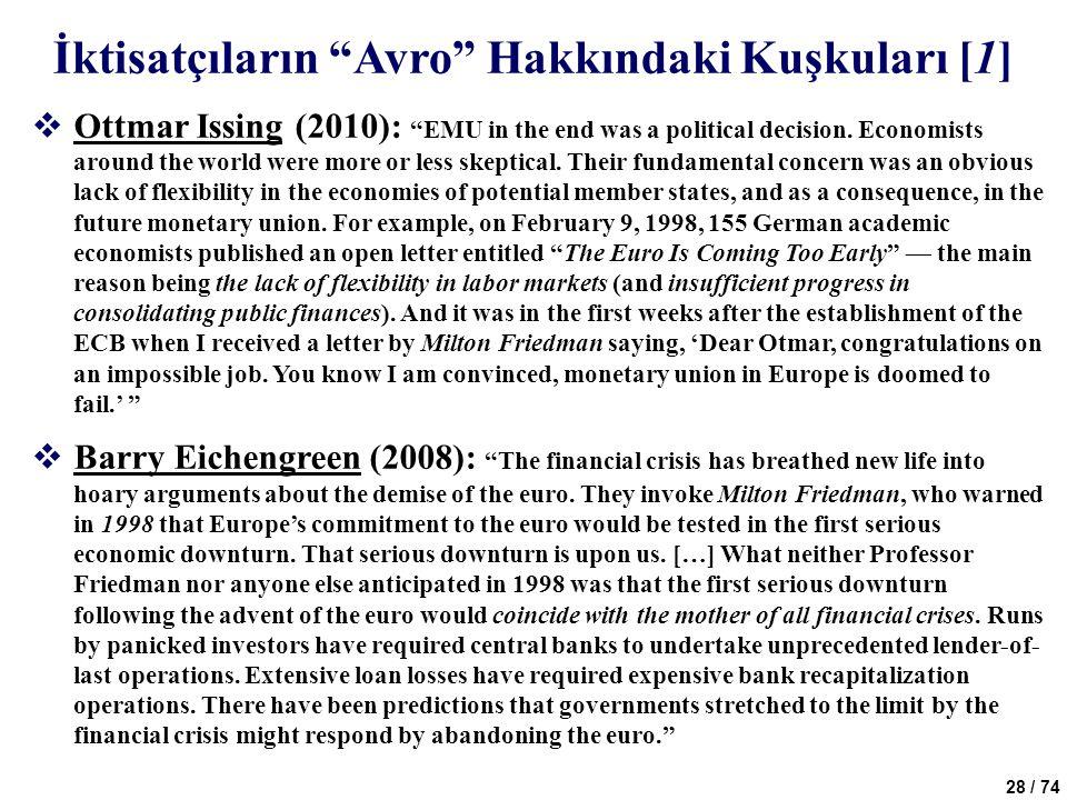 İktisatçıların Avro Hakkındaki Kuşkuları [1]